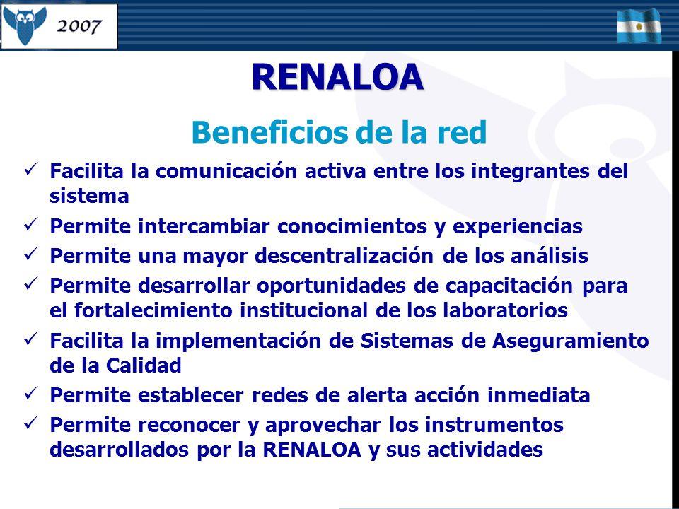 Facilita la comunicación activa entre los integrantes del sistema Permite intercambiar conocimientos y experiencias Permite una mayor descentralización de los análisis Permite desarrollar oportunidades de capacitación para el fortalecimiento institucional de los laboratorios Facilita la implementación de Sistemas de Aseguramiento de la Calidad Permite establecer redes de alerta acción inmediata Permite reconocer y aprovechar los instrumentos desarrollados por la RENALOA y sus actividades Beneficios de la red RENALOA