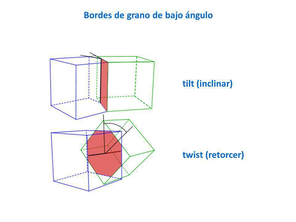 tilt (inclinar) twist (retorcer) Bordes de grano de bajo ángulo