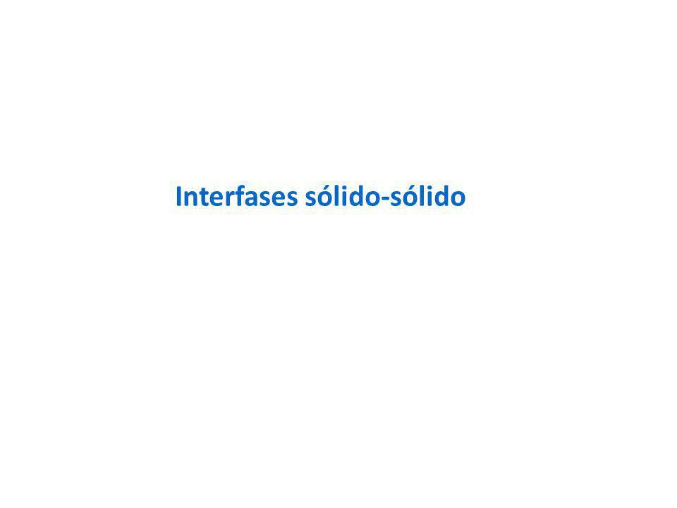 Interfases sólido-sólido