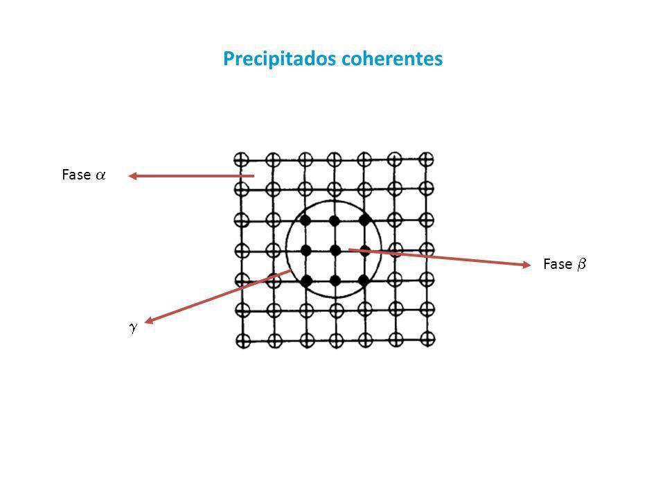 Precipitados coherentes Fase