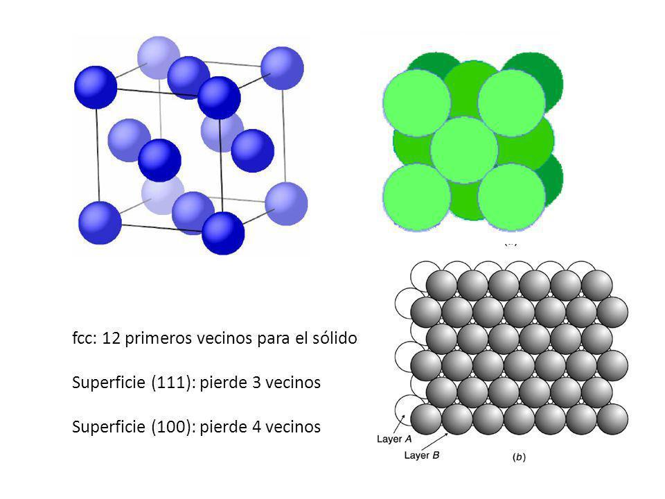 Energía libre superficial en un metal fcc Plano {111}Plano {100}Plano {110}