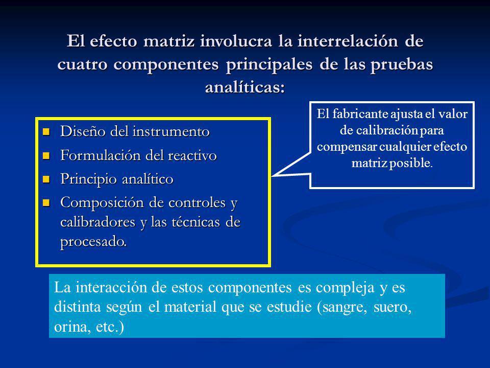 El efecto matriz involucra la interrelación de cuatro componentes principales de las pruebas analíticas: Diseño del instrumento Diseño del instrumento