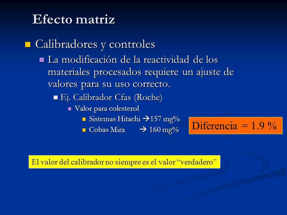 Calibradores y controles Calibradores y controles La modificación de la reactividad de los materiales procesados requiere un ajuste de valores para su