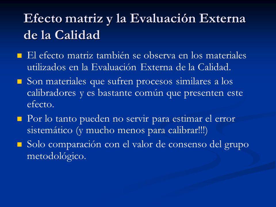 El efecto matriz también se observa en los materiales utilizados en la Evaluación Externa de la Calidad. Son materiales que sufren procesos similares