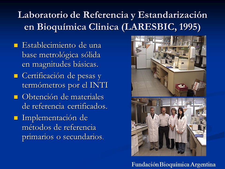 Laboratorio de Referencia y Estandarización en Bioquímica Clinica (LARESBIC, 1995) Establecimiento de una base metrológica sólida en magnitudes básica