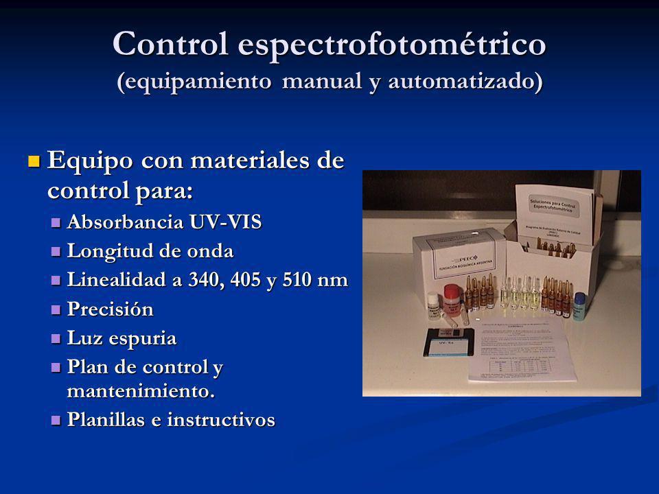 Control espectrofotométrico (equipamiento manual y automatizado) Equipo con materiales de control para: Equipo con materiales de control para: Absorba
