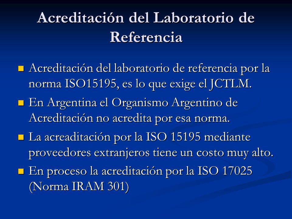 Acreditación del Laboratorio de Referencia Acreditación del laboratorio de referencia por la norma ISO15195, es lo que exige el JCTLM. Acreditación de