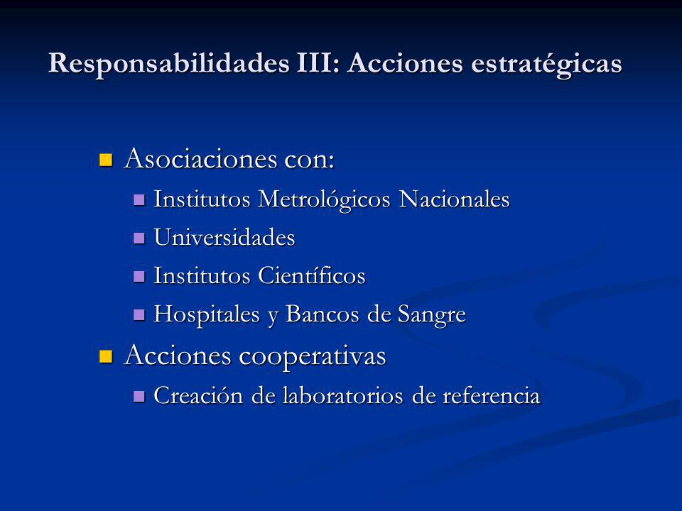 Responsabilidades III: Acciones estratégicas Asociaciones con: Asociaciones con: Institutos Metrológicos Nacionales Institutos Metrológicos Nacionales
