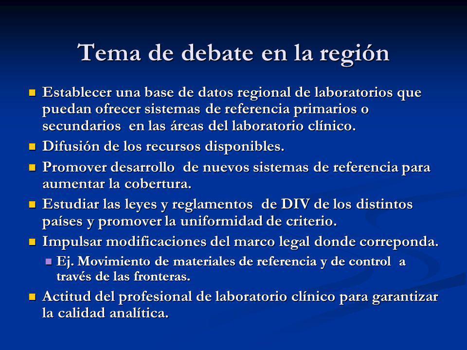 Tema de debate en la región Establecer una base de datos regional de laboratorios que puedan ofrecer sistemas de referencia primarios o secundarios en