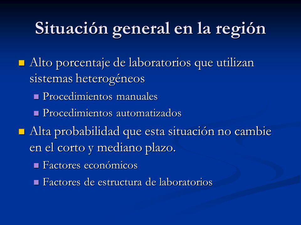 Situación general en la región Alto porcentaje de laboratorios que utilizan sistemas heterogéneos Alto porcentaje de laboratorios que utilizan sistema
