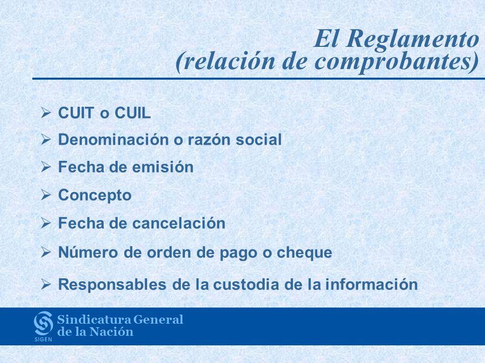 El Reglamento (relación de comprobantes) Sindicatura General de la Nación CUIT o CUIL Denominación o razón social Fecha de emisión Concepto Fecha de c
