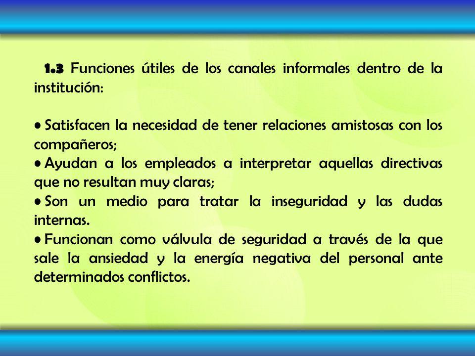 1.3 Funciones útiles de los canales informales dentro de la institución: Satisfacen la necesidad de tener relaciones amistosas con los compañeros; Ayu