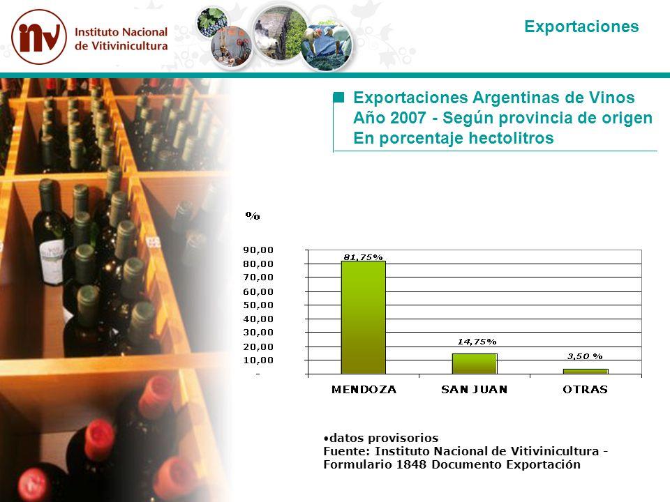 datos provisorios Fuente: Instituto Nacional de Vitivinicultura - Formulario 1848 Documento Exportación Exportaciones Argentinas de Vinos Año 2007 - S