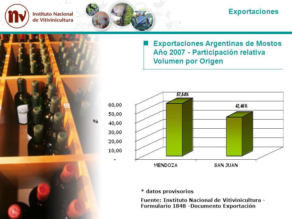 * datos provisorios Fuente: Instituto Nacional de Vitivinicultura - Formulario 1848 -Documento Exportación Exportaciones Argentinas de Mostos Año 2007