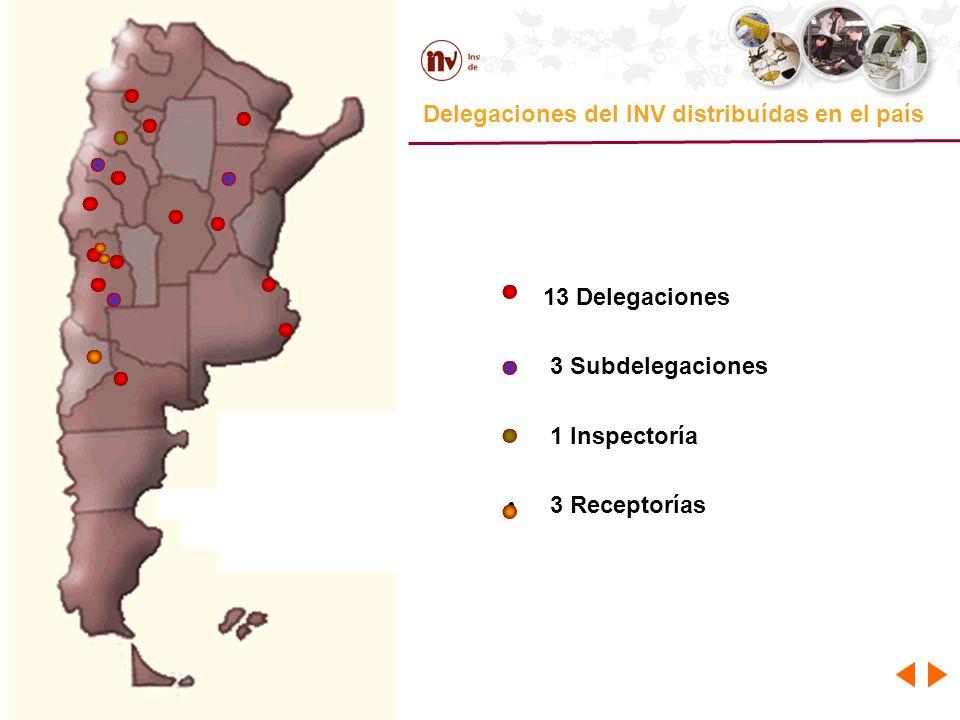 www.inv.gov.ar Delegaciones del INV distribuídas en el país 13 Delegaciones 3 Subdelegaciones 1 Inspectoría 3 Receptorías