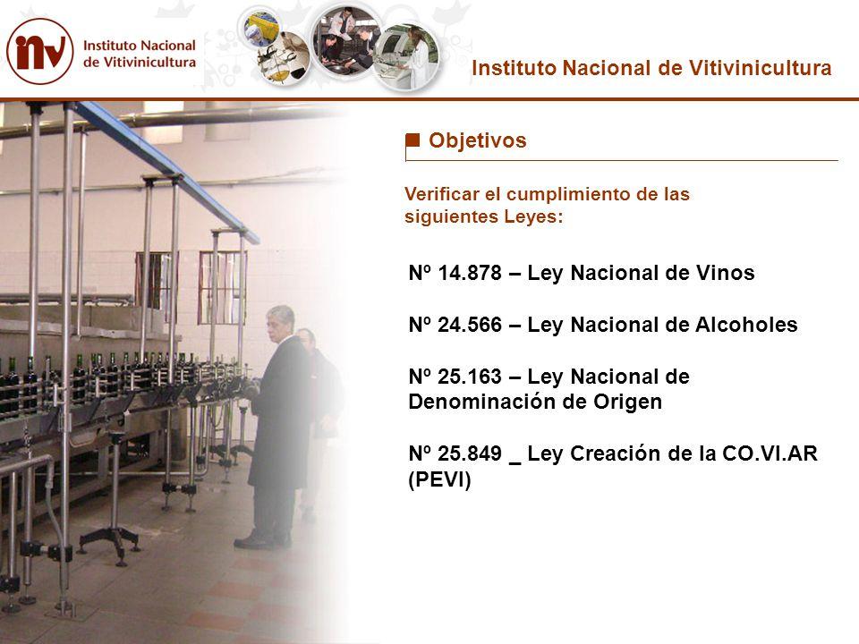 Instituto Nacional de Vitivinicultura Verificar el cumplimiento de las siguientes Leyes: Nº 14.878 – Ley Nacional de Vinos Nº 24.566 – Ley Nacional de