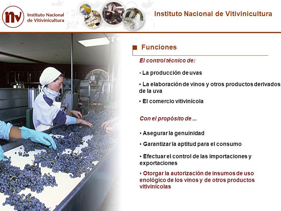 El control técnico de: La producción de uvas La elaboración de vinos y otros productos derivados de la uva El comercio vitivinícola Instituto Nacional
