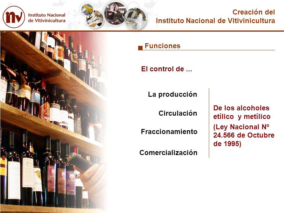 El control de... La producción Circulación Fraccionamiento Comercialización De los alcoholes etílico y metílico (Ley Nacional Nº 24.566 de Octubre de