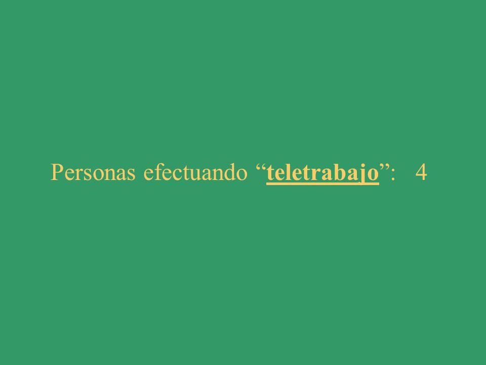 Personas efectuando teletrabajo: 4