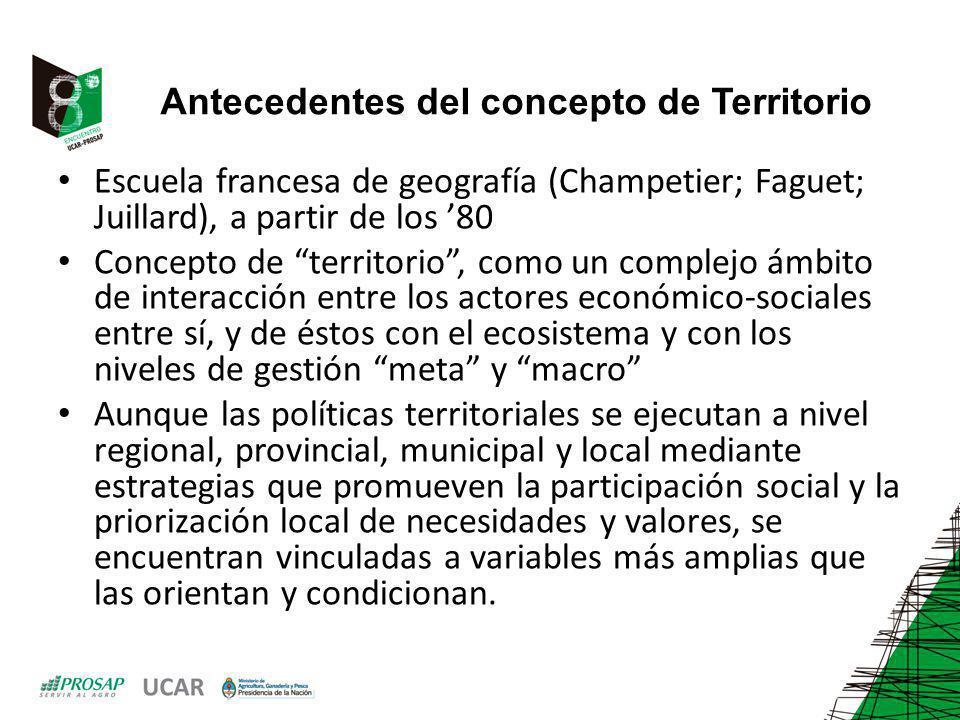 Antecedentes del concepto de Territorio Escuela francesa de geografía (Champetier; Faguet; Juillard), a partir de los 80 Concepto de territorio, como