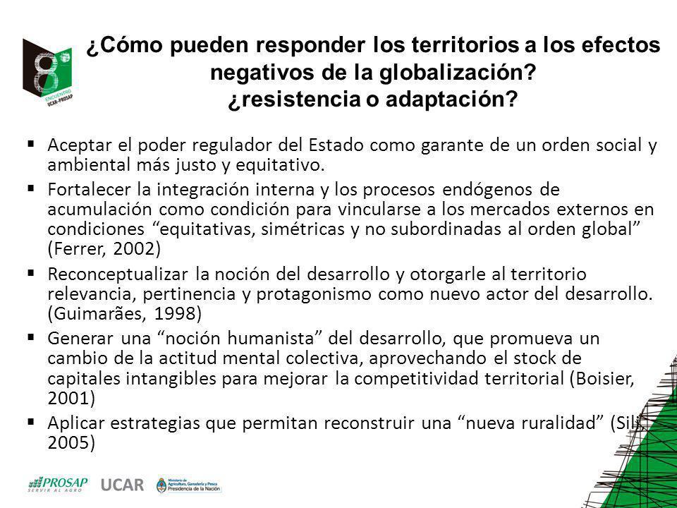 ¿Cómo pueden responder los territorios a los efectos negativos de la globalización? ¿resistencia o adaptación? Aceptar el poder regulador del Estado c