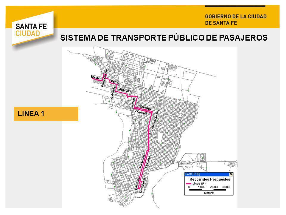 LINEA 1 SISTEMA DE TRANSPORTE PÚBLICO DE PASAJEROS