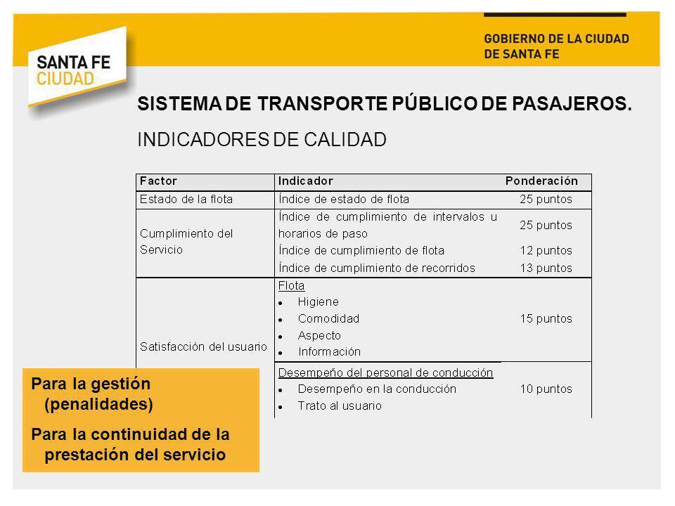 SISTEMA DE TRANSPORTE PÚBLICO DE PASAJEROS. INDICADORES DE CALIDAD Para la gestión (penalidades) Para la continuidad de la prestación del servicio