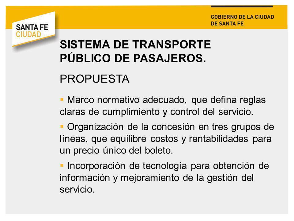 SISTEMA DE TRANSPORTE PÚBLICO DE PASAJEROS. PROPUESTA Marco normativo adecuado, que defina reglas claras de cumplimiento y control del servicio. Organ