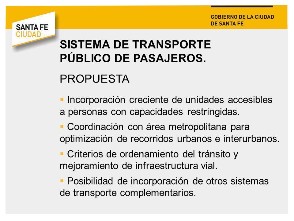 SISTEMA DE TRANSPORTE PÚBLICO DE PASAJEROS. PROPUESTA Incorporación creciente de unidades accesibles a personas con capacidades restringidas. Coordina