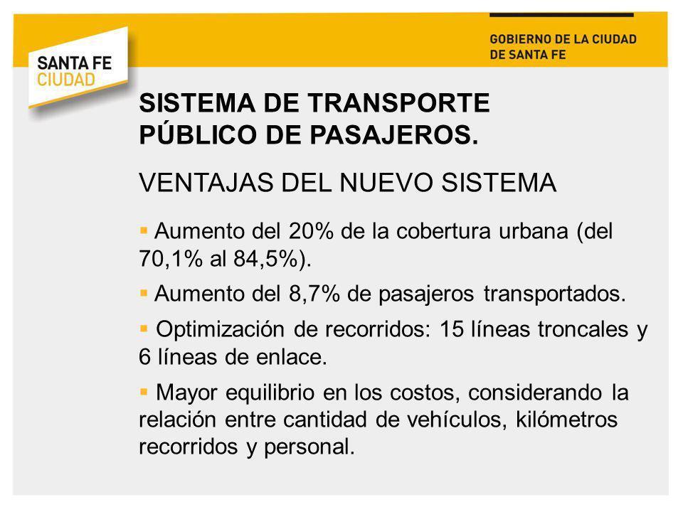 SISTEMA DE TRANSPORTE PÚBLICO DE PASAJEROS. VENTAJAS DEL NUEVO SISTEMA Aumento del 20% de la cobertura urbana (del 70,1% al 84,5%). Aumento del 8,7% d