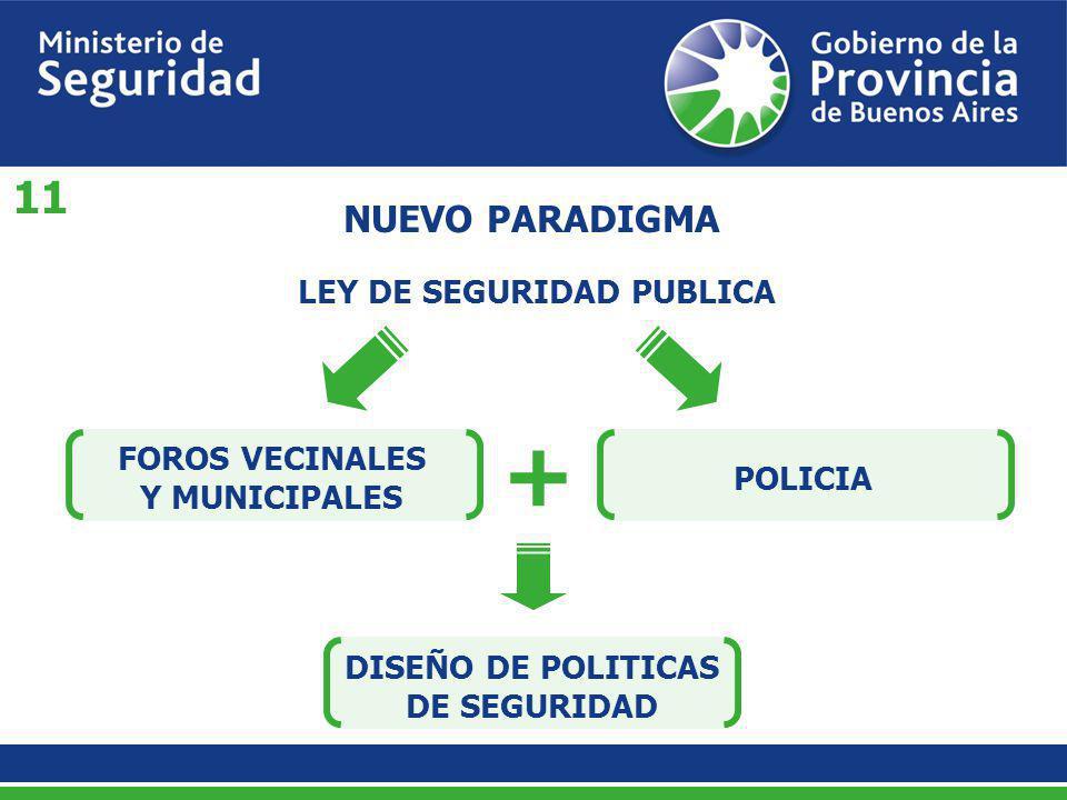 LEY DE SEGURIDAD PUBLICA NUEVO PARADIGMA FOROS VECINALES Y MUNICIPALES POLICIA DISEÑO DE POLITICAS DE SEGURIDAD + 11