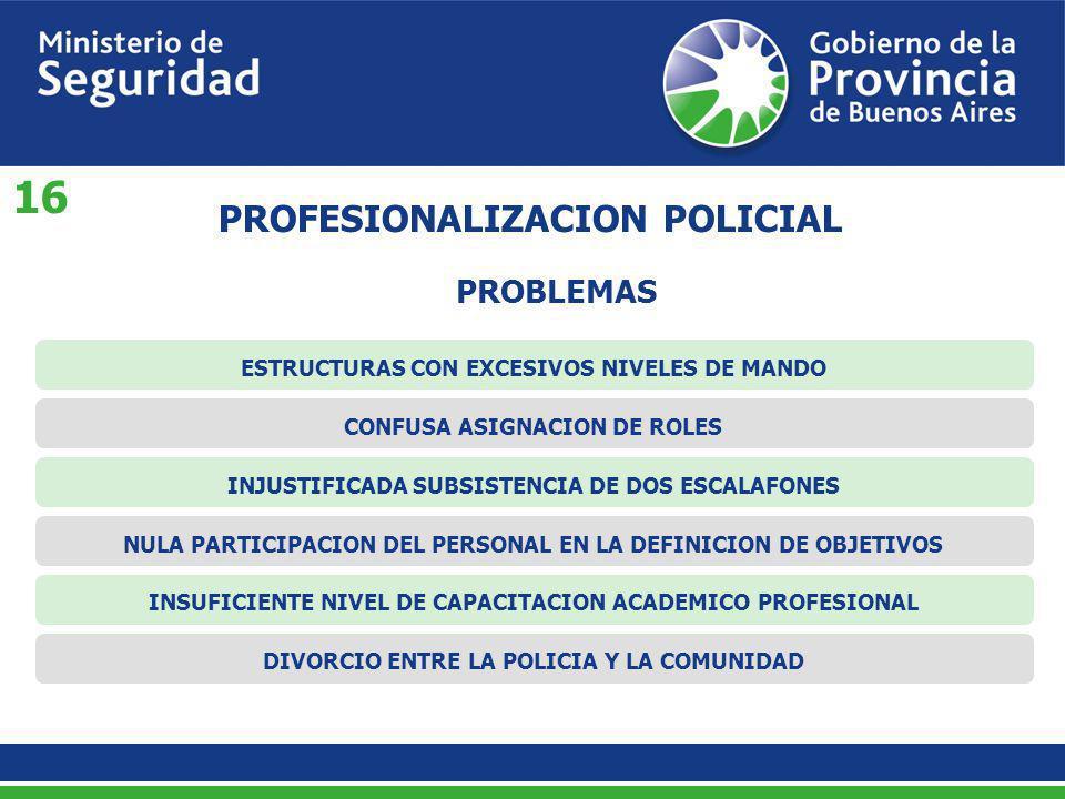 PROBLEMAS PROFESIONALIZACION POLICIAL ESTRUCTURAS CON EXCESIVOS NIVELES DE MANDOCONFUSA ASIGNACION DE ROLESINJUSTIFICADA SUBSISTENCIA DE DOS ESCALAFON