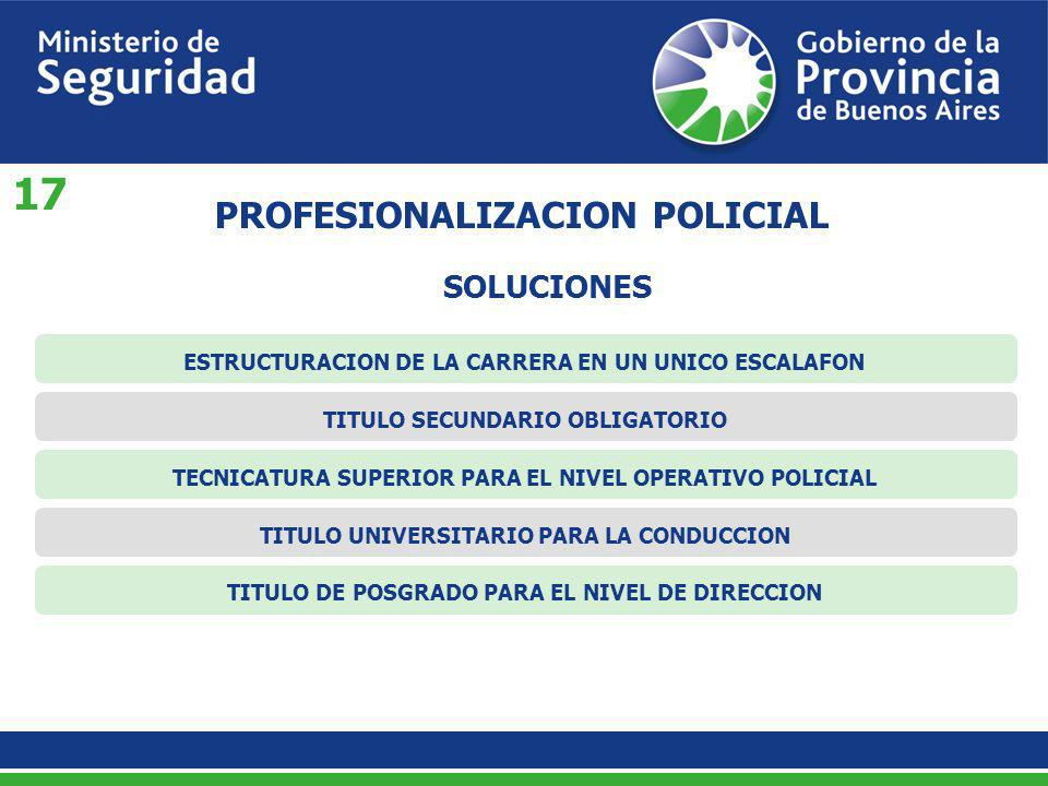 SOLUCIONES PROFESIONALIZACION POLICIAL ESTRUCTURACION DE LA CARRERA EN UN UNICO ESCALAFONTITULO SECUNDARIO OBLIGATORIOTECNICATURA SUPERIOR PARA EL NIV