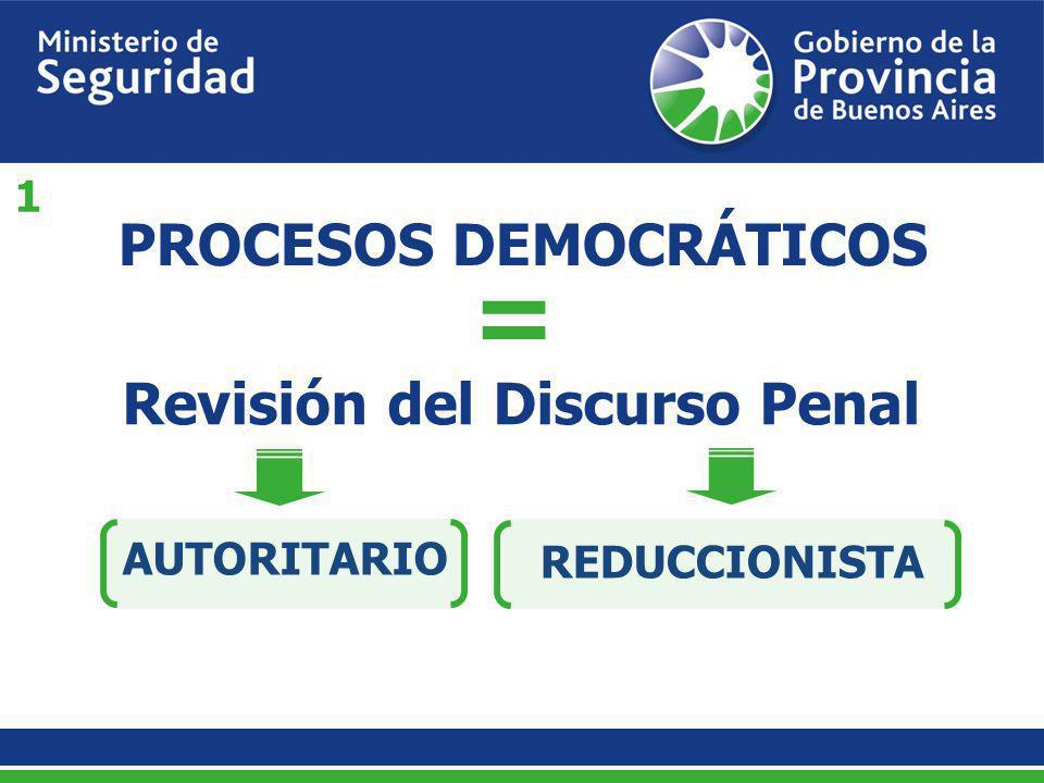 PROCESOS DEMOCRÁTICOS Revisión del Discurso Penal = AUTORITARIO REDUCCIONISTA 1