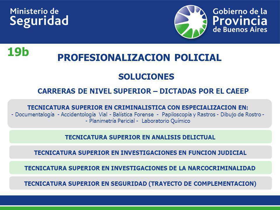SOLUCIONES PROFESIONALIZACION POLICIAL CARRERAS DE NIVEL SUPERIOR – DICTADAS POR EL CAEEP TECNICATURA SUPERIOR EN CRIMINALISTICA CON ESPECIALIZACION E