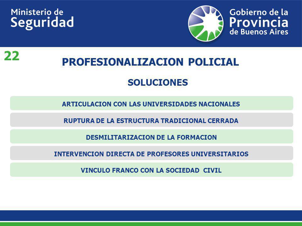 SOLUCIONES PROFESIONALIZACION POLICIAL ARTICULACION CON LAS UNIVERSIDADES NACIONALESRUPTURA DE LA ESTRUCTURA TRADICIONAL CERRADADESMILITARIZACION DE L