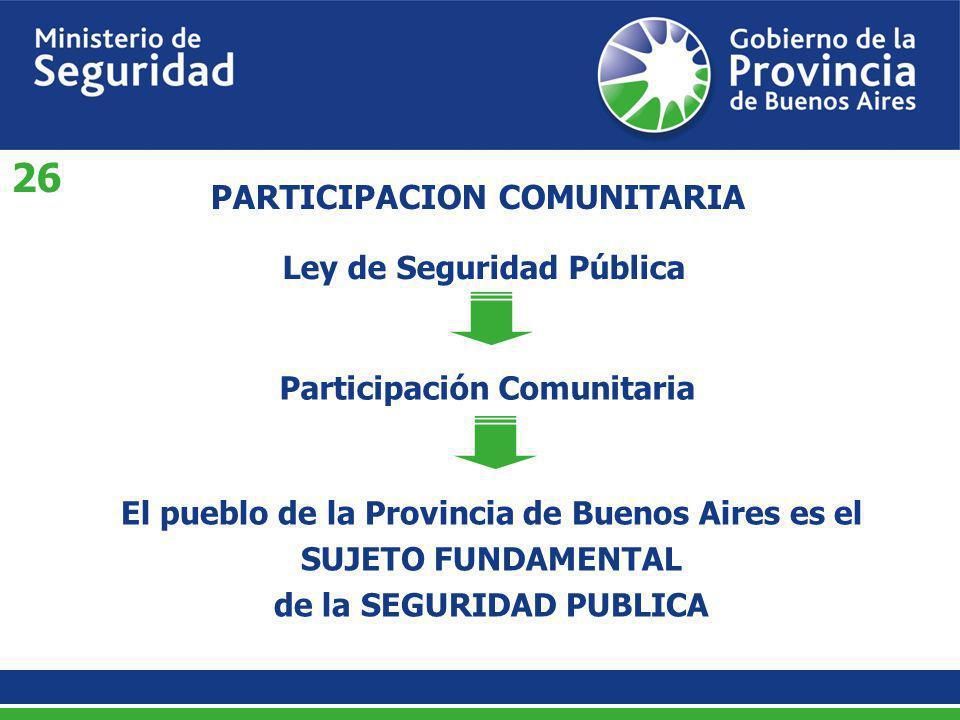 PARTICIPACION COMUNITARIA Ley de Seguridad Pública Participación Comunitaria El pueblo de la Provincia de Buenos Aires es el SUJETO FUNDAMENTAL de la