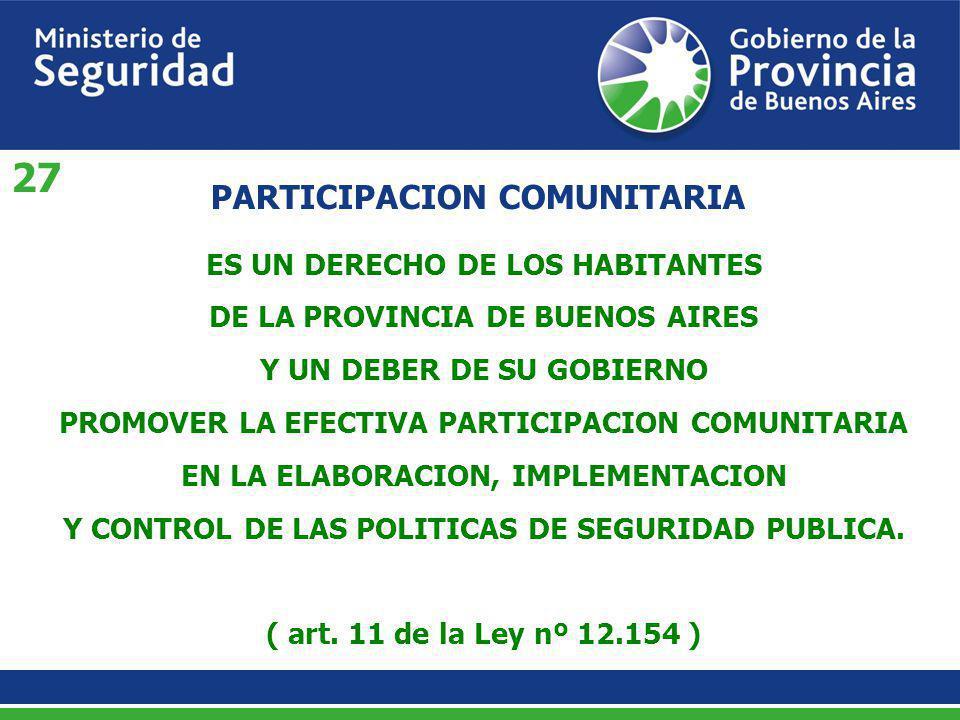 PARTICIPACION COMUNITARIA ES UN DERECHO DE LOS HABITANTES DE LA PROVINCIA DE BUENOS AIRES Y UN DEBER DE SU GOBIERNO PROMOVER LA EFECTIVA PARTICIPACION