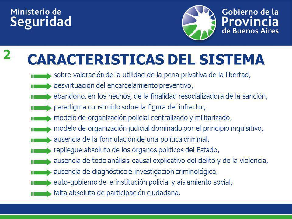 CARACTERISTICAS DEL SISTEMA sobre-valoración de la utilidad de la pena privativa de la libertad, desvirtuación del encarcelamiento preventivo, abandon
