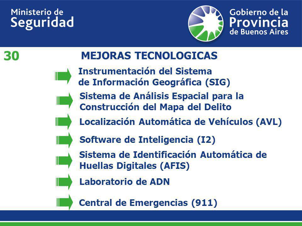 MEJORAS TECNOLOGICAS 30 Instrumentación del Sistema de Información Geográfica (SIG) Sistema de Análisis Espacial para la Construcción del Mapa del Del