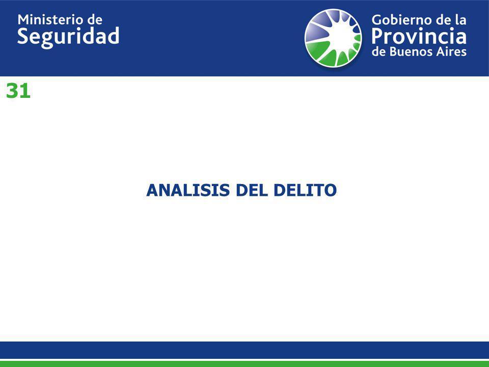 ANALISIS DEL DELITO 31