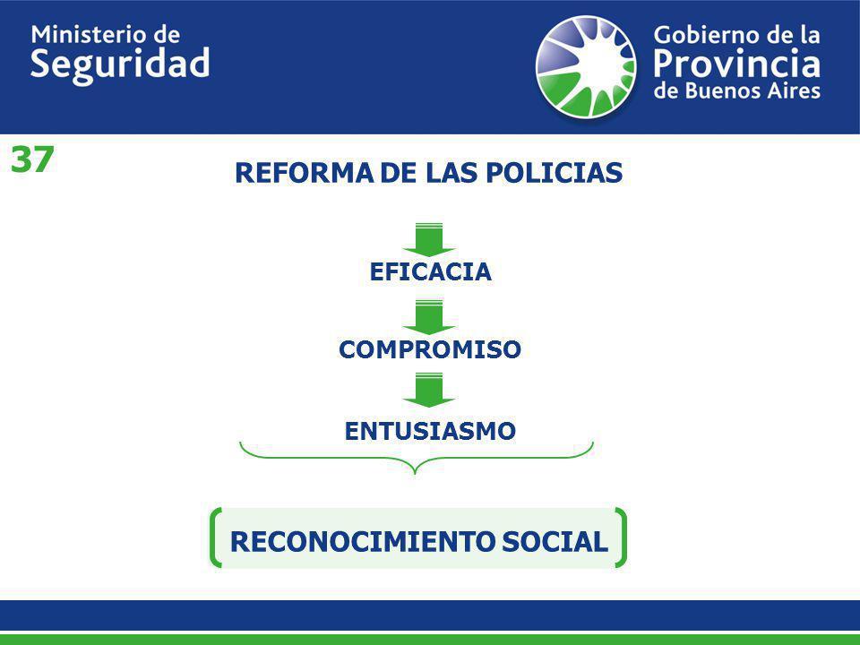 REFORMA DE LAS POLICIAS 37 EFICACIA COMPROMISO ENTUSIASMO RECONOCIMIENTO SOCIAL