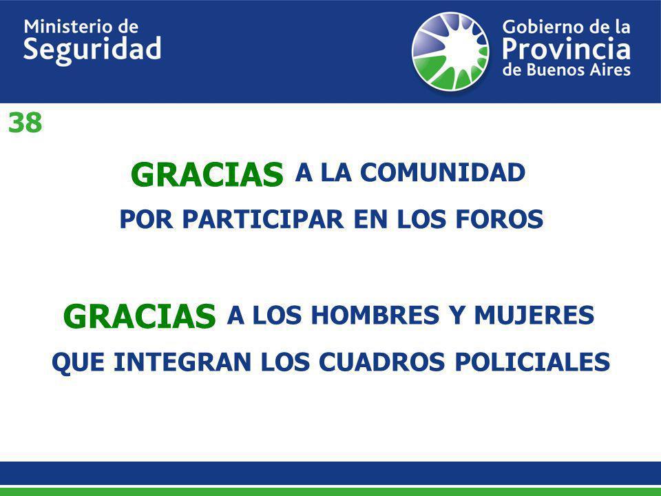 A LA COMUNIDAD POR PARTICIPAR EN LOS FOROS 38 A LOS HOMBRES Y MUJERES QUE INTEGRAN LOS CUADROS POLICIALES GRACIAS