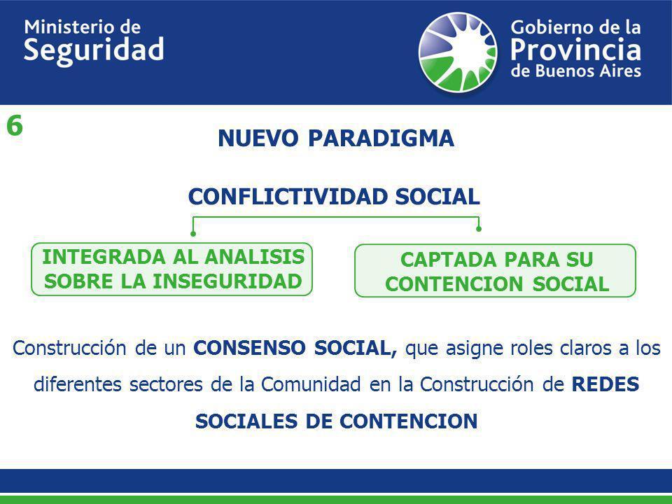 INTEGRADA AL ANALISIS SOBRE LA INSEGURIDAD CONFLICTIVIDAD SOCIAL NUEVO PARADIGMA CAPTADA PARA SU CONTENCION SOCIAL Construcción de un CONSENSO SOCIAL,