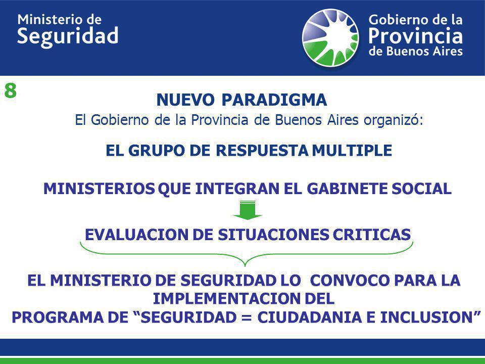 El Gobierno de la Provincia de Buenos Aires organizó: EL GRUPO DE RESPUESTA MULTIPLE NUEVO PARADIGMA MINISTERIOS QUE INTEGRAN EL GABINETE SOCIAL EVALU