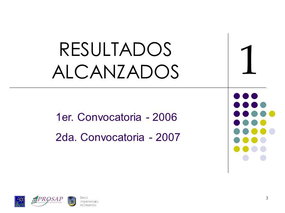 Banco Interamericano de Desarrollo 3 RESULTADOS ALCANZADOS 1 1er. Convocatoria - 2006 2da. Convocatoria - 2007