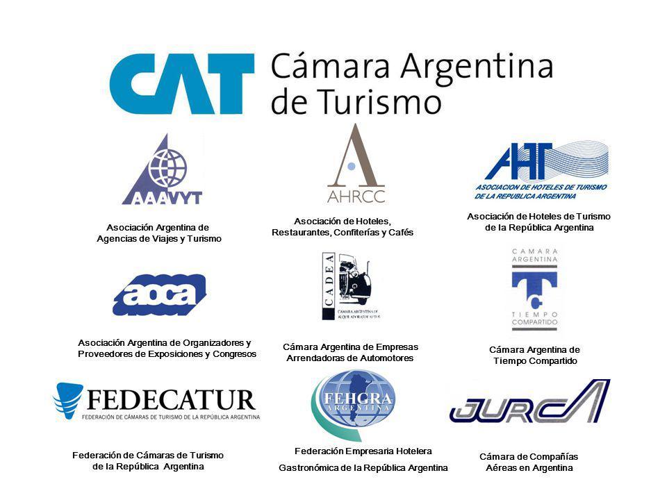 Asociación Argentina de Agencias de Viajes y Turismo Asociación de Hoteles, Restaurantes, Confiterías y Cafés Asociación de Hoteles de Turismo de la R