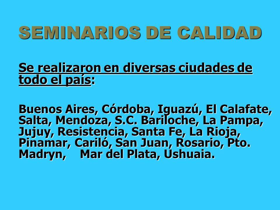 SEMINARIOS DE CALIDAD Se realizaron en diversas ciudades de todo el país: Buenos Aires, Córdoba, Iguazú, El Calafate, Salta, Mendoza, S.C. Bariloche,