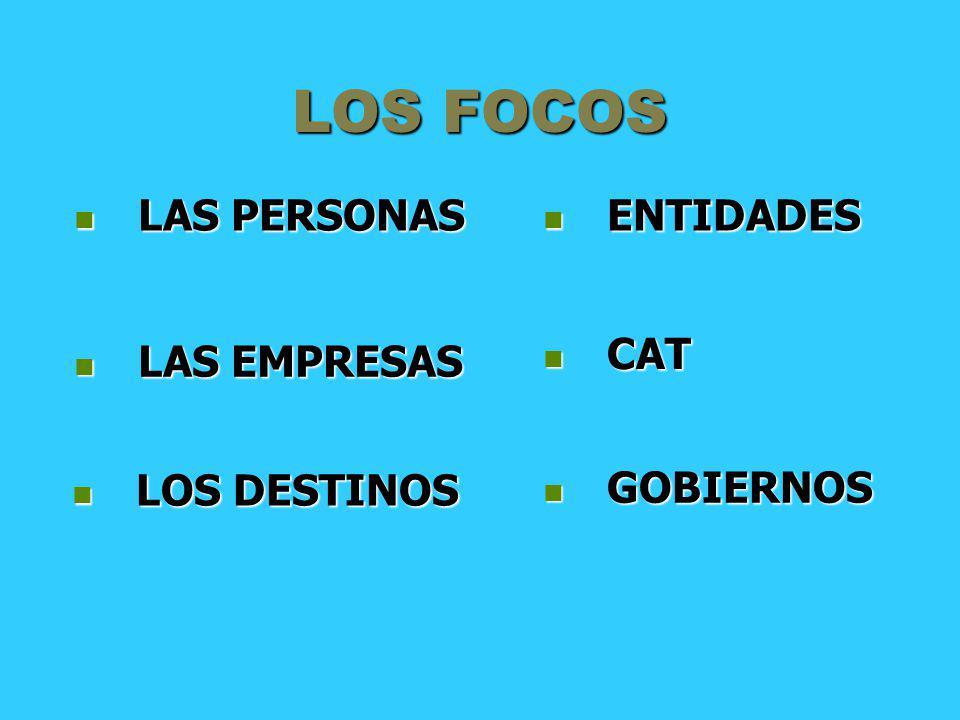 LOS FOCOS LAS EMPRESAS LAS EMPRESAS LAS PERSONAS LAS PERSONAS LOS DESTINOS LOS DESTINOS GOBIERNOS GOBIERNOS CAT CAT ENTIDADES ENTIDADES