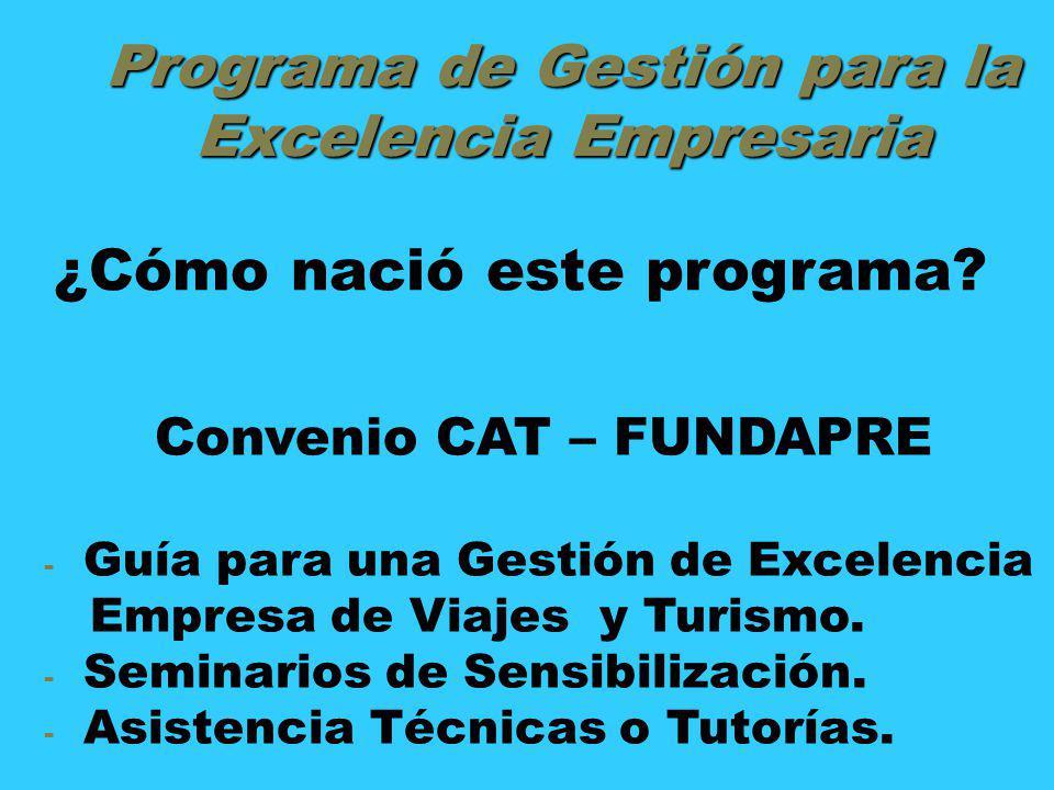 Programa de Gestión para la Excelencia Empresaria Convenio CAT – FUNDAPRE - - Guía para una Gestión de Excelencia Empresa de Viajes y Turismo. - - Sem